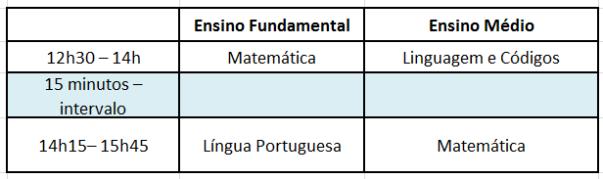 Encceja table